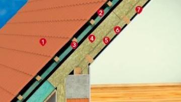 zateplenie-sikmej-strechy-medzi-pod-krokvami