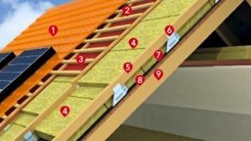 zateplenie-sikmej-strechy-nad-krokvami