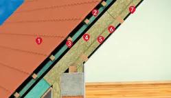 Zateplenie šikmej strechy nad krokvami